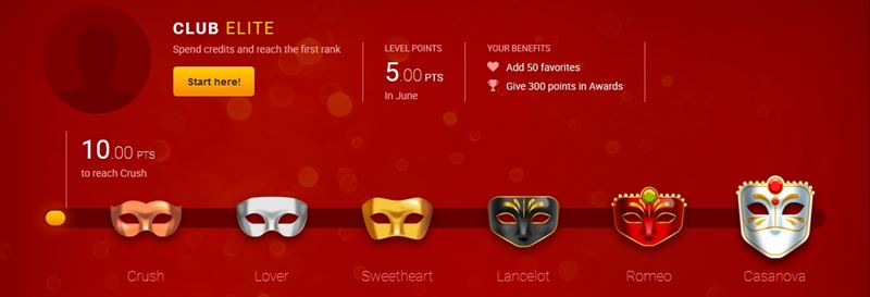 LiveJasmin's many membership levels and perks